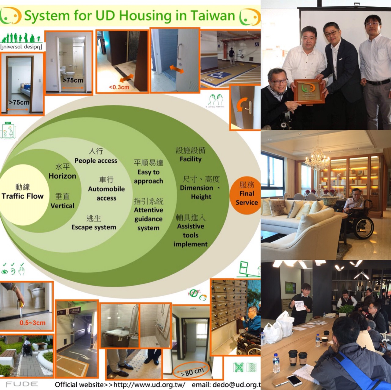 Photo:The Certification of Universal Design for Residential Space in Taiwan.