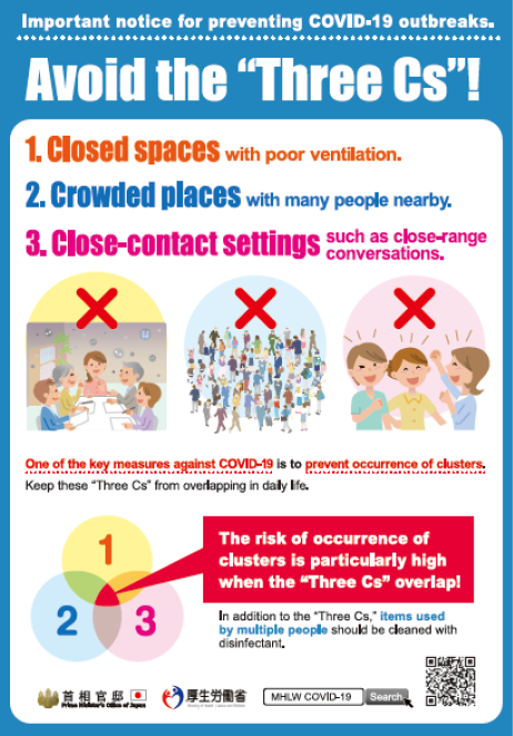three Cs for preventing COVID-19 outbreaks