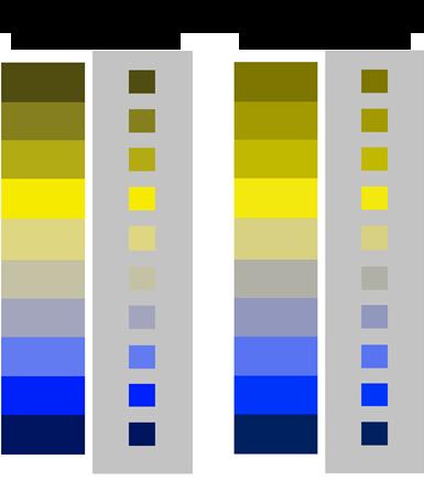 色弱者による見分けやすさをシミュレーション:オリジナル画像を色弱の方の見え方にシミュレーションした画像